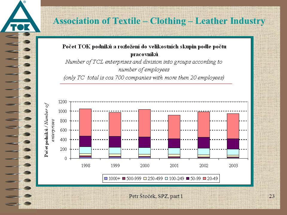 Petr Štoček, SPZ, part 123 Association of Textile – Clothing – Leather Industry