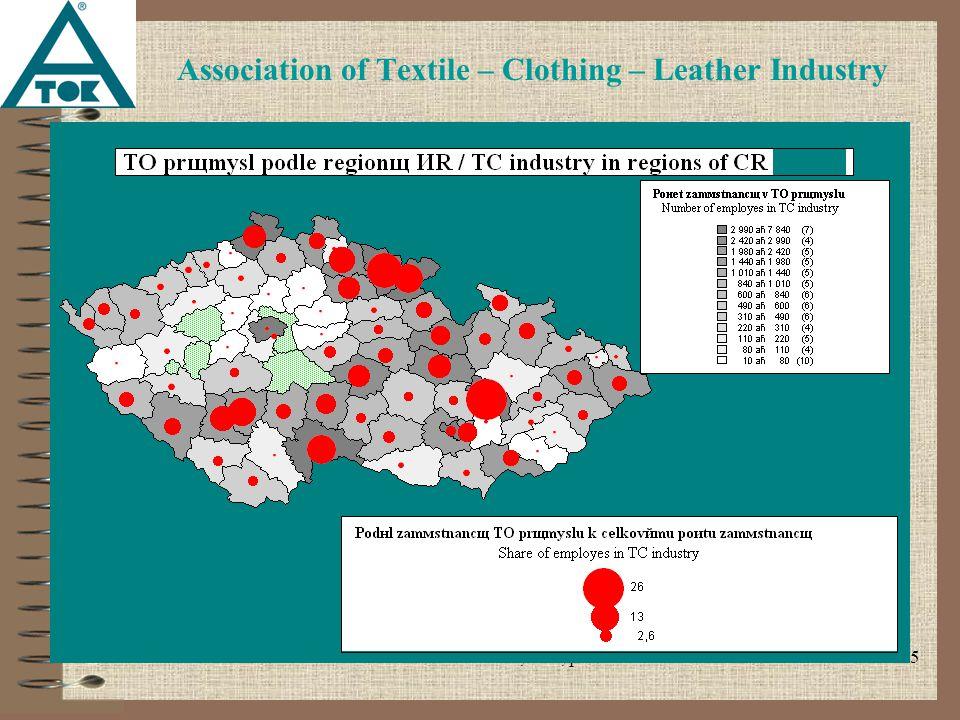 Petr Štoček, SPZ, part 125 Association of Textile – Clothing – Leather Industry