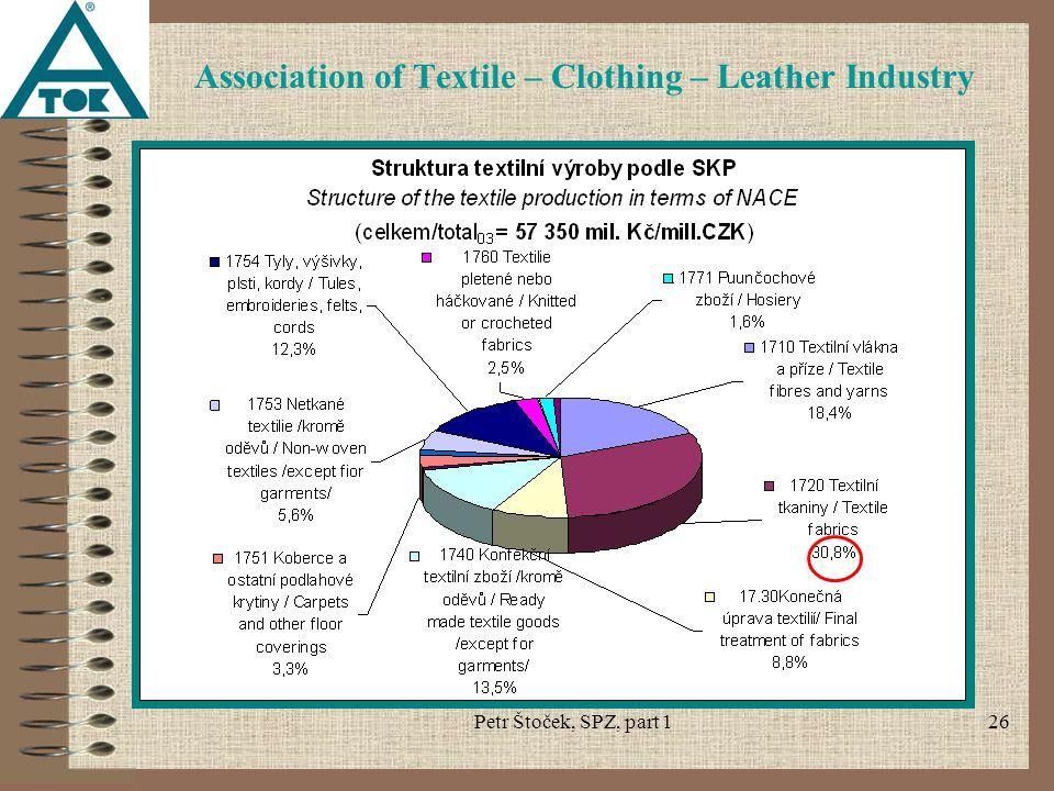 Petr Štoček, SPZ, part 126 Association of Textile – Clothing – Leather Industry