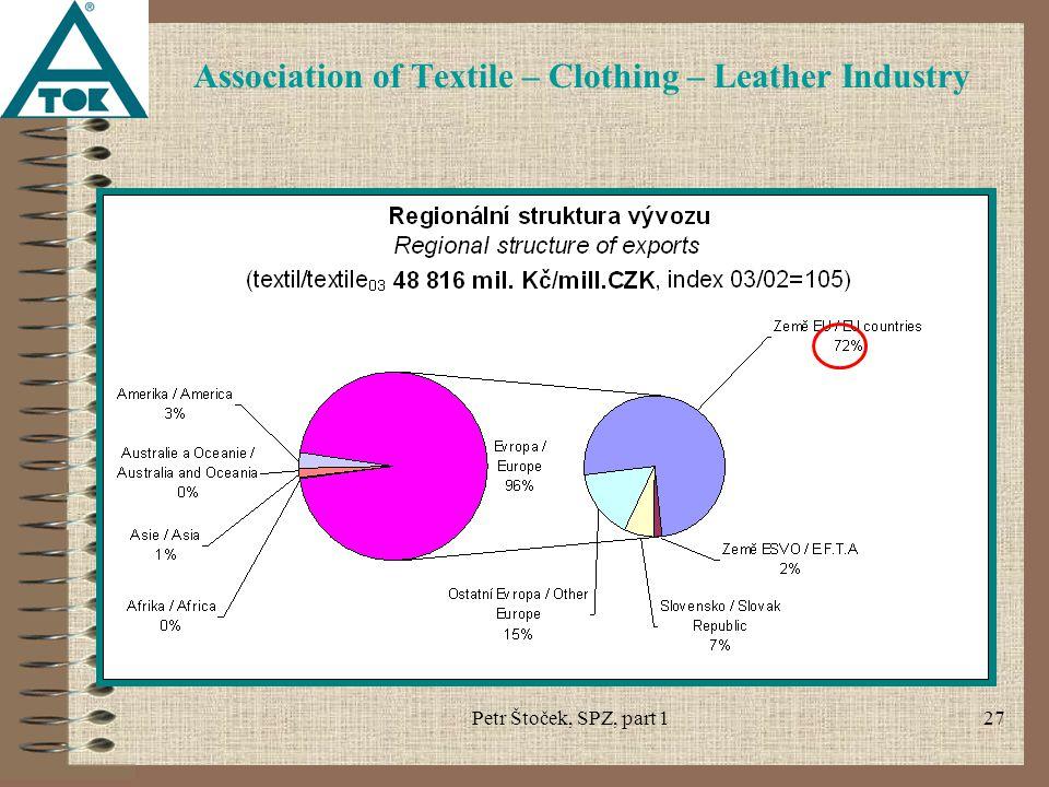 Petr Štoček, SPZ, part 127 Association of Textile – Clothing – Leather Industry