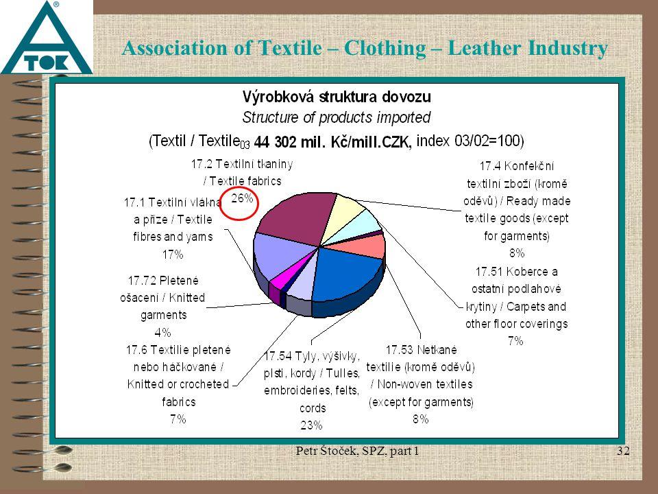 Petr Štoček, SPZ, part 132 Association of Textile – Clothing – Leather Industry