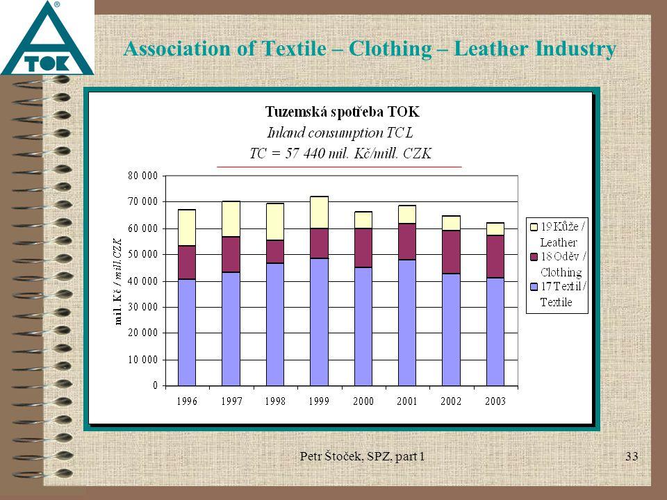 Petr Štoček, SPZ, part 133 Association of Textile – Clothing – Leather Industry