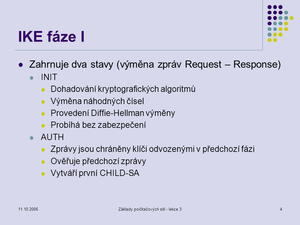 11.10.2006Základy počítačových sítí - lekce 34 IKE fáze I Zahrnuje dva stavy (výměna zpráv Request – Response) INIT Dohadování kryptografických algoritmů Výměna náhodných čísel Provedení Diffie-Hellman výměny Probíhá bez zabezpečení AUTH Zprávy jsou chráněny klíči odvozenými v předchozí fázi Ověřuje předchozí zprávy Vytváří první CHILD-SA