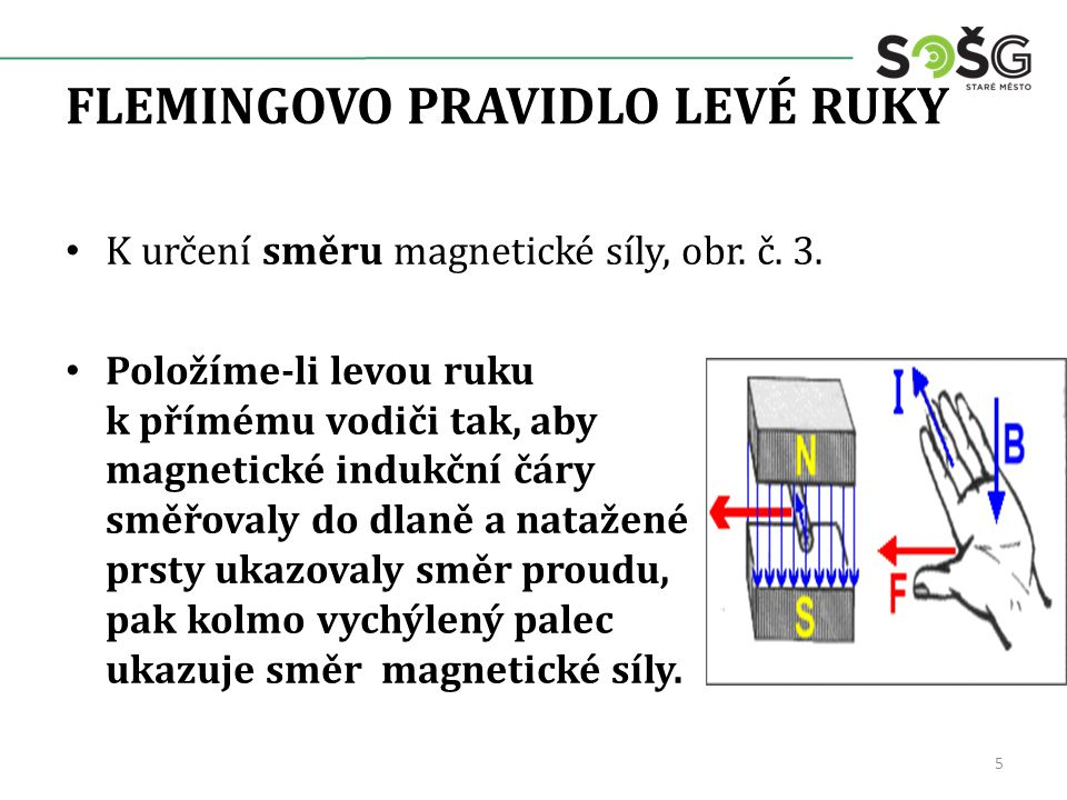 FLEMINGOVO PRAVIDLO LEVÉ RUKY K určení směru magnetické síly, obr. č. 3. Položíme-li levou ruku k přímému vodiči tak, aby magnetické indukční čáry smě