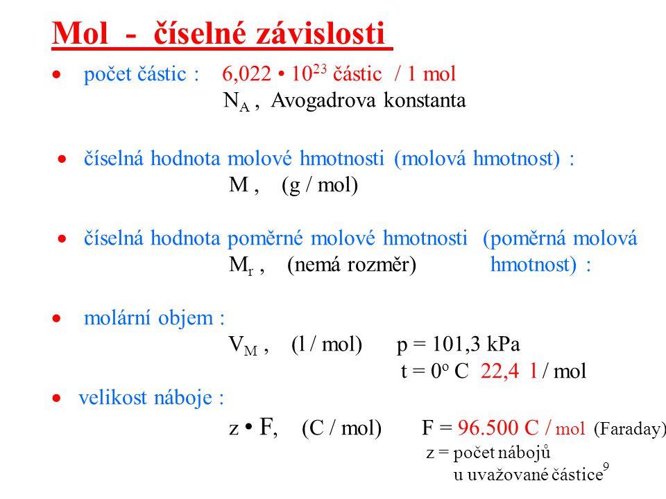 9 Mol - číselné závislosti  počet částic : 6,022 10 23 částic / 1 mol N A, Avogadrova konstanta  číselná hodnota molové hmotnosti (molová hmotnost)