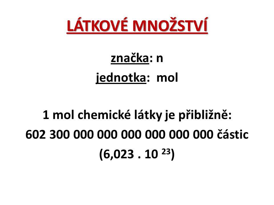 LÁTKOVÉ MNOŽSTVÍ značka: n jednotka: mol 1 mol chemické látky je přibližně: 602 300 000 000 000 000 000 000 částic (6,023. 10 23 )