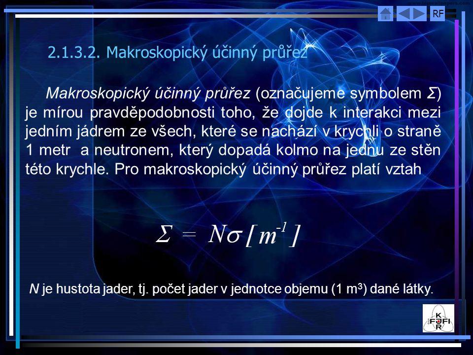 RF Makroskopický účinný průřez (označujeme symbolem Σ) je mírou pravděpodobnosti toho, že dojde k interakci mezi jedním jádrem ze všech, které se nach