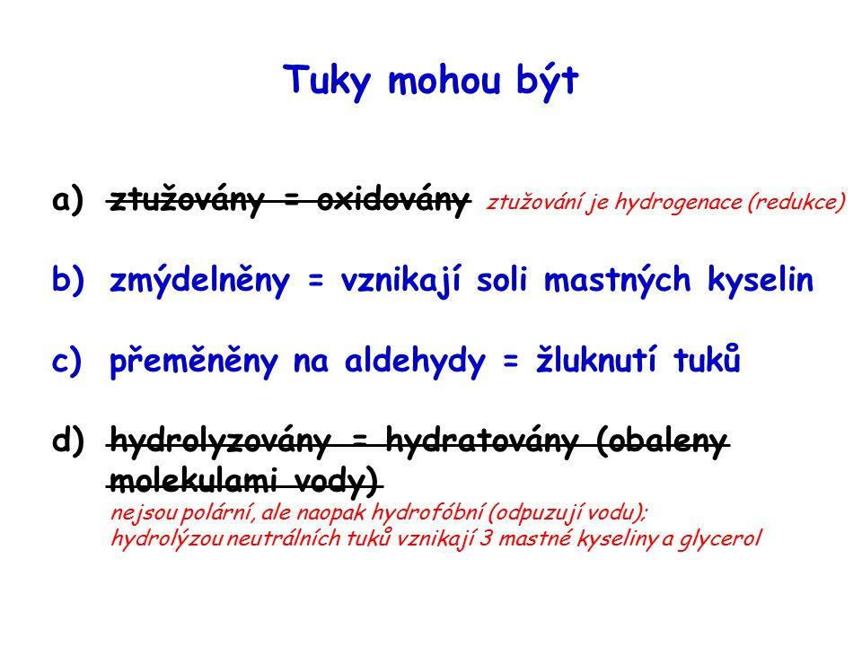 Tuky mohou být a)ztužovány = oxidovány ztužování je hydrogenace (redukce) b)zmýdelněny = vznikají soli mastných kyselin c)přeměněny na aldehydy = žluknutí tuků d)hydrolyzovány = hydratovány (obaleny molekulami vody) nejsou polární, ale naopak hydrofóbní (odpuzují vodu); hydrolýzou neutrálních tuků vznikají 3 mastné kyseliny a glycerol