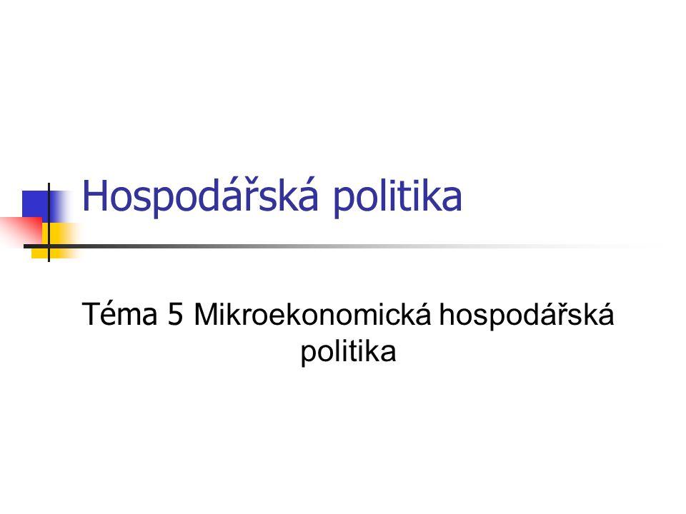 Hospodářská politika Téma 5 Mikroekonomická hospodářská politika