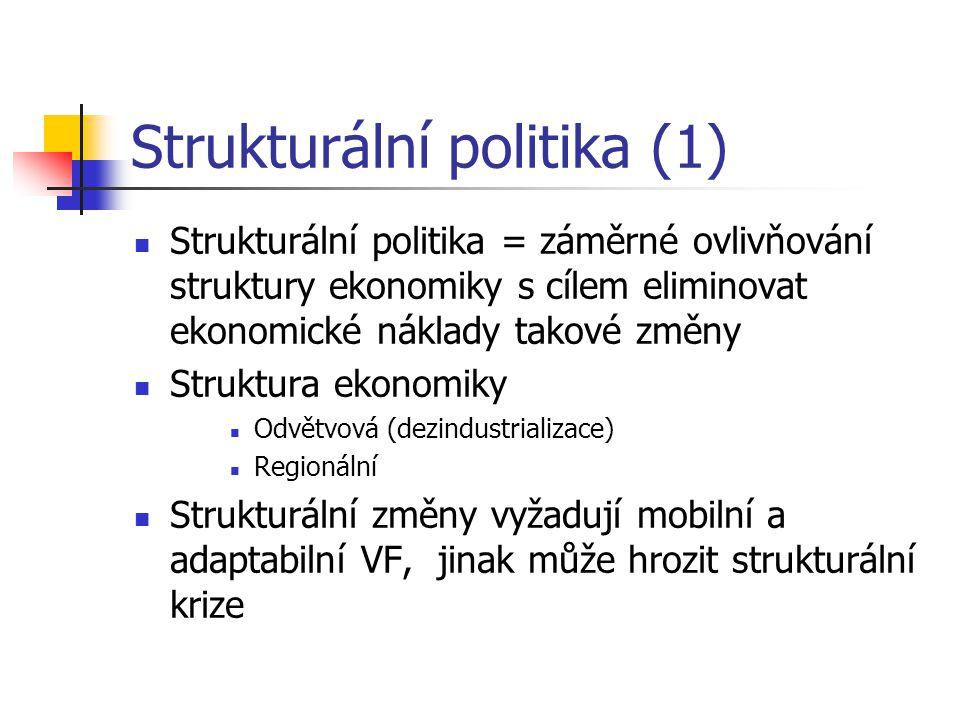 Strukturální politika (1) Strukturální politika = záměrné ovlivňování struktury ekonomiky s cílem eliminovat ekonomické náklady takové změny Struktura ekonomiky Odvětvová (dezindustrializace) Regionální Strukturální změny vyžadují mobilní a adaptabilní VF, jinak může hrozit strukturální krize