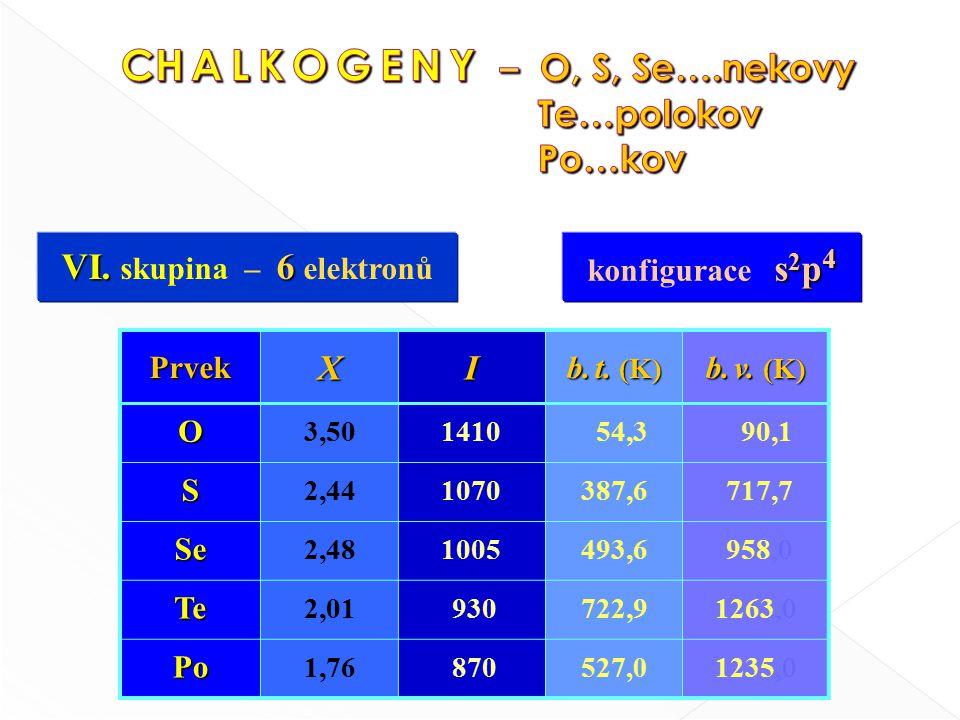 Výroba: a) Spalováním síry S + O 2  SO 2 b) Pražením sulfidů 4 FeS 2 + 11 O 2  2 Fe 2 O 3 + 8 SO 2.