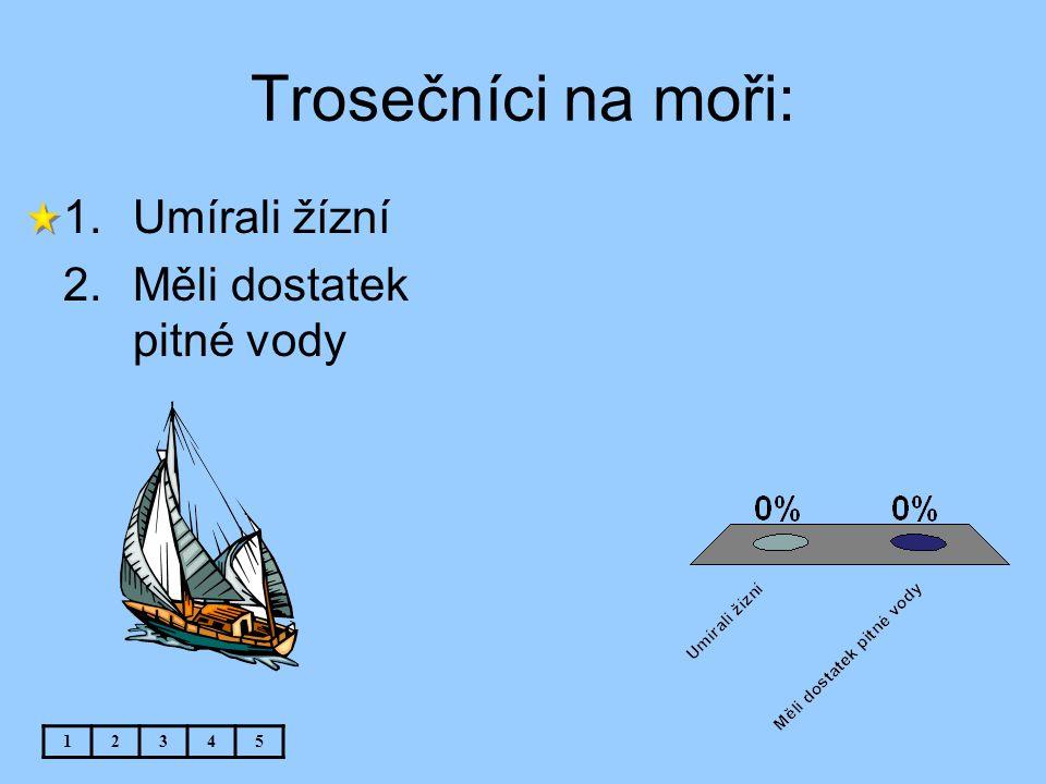 Trosečníci na moři: 12345 1.Umírali žízní 2.Měli dostatek pitné vody