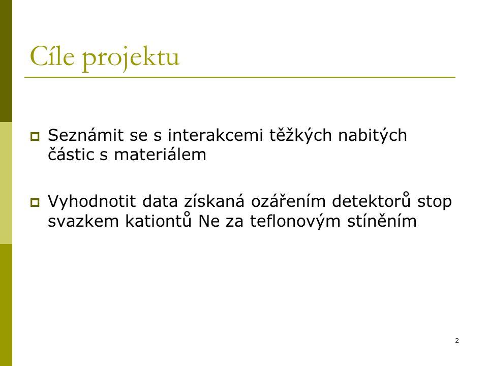 2 Cíle projektu  Seznámit se s interakcemi těžkých nabitých částic s materiálem  Vyhodnotit data získaná ozářením detektorů stop svazkem kationtů Ne za teflonovým stíněním