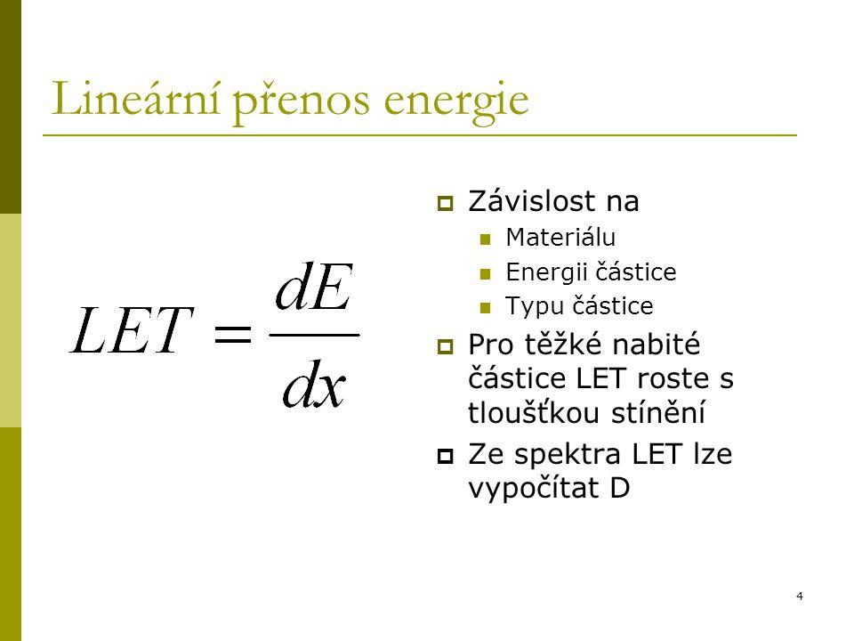 4 Lineární přenos energie  Závislost na Materiálu Energii částice Typu částice  Pro těžké nabité částice LET roste s tloušťkou stínění  Ze spektra LET lze vypočítat D