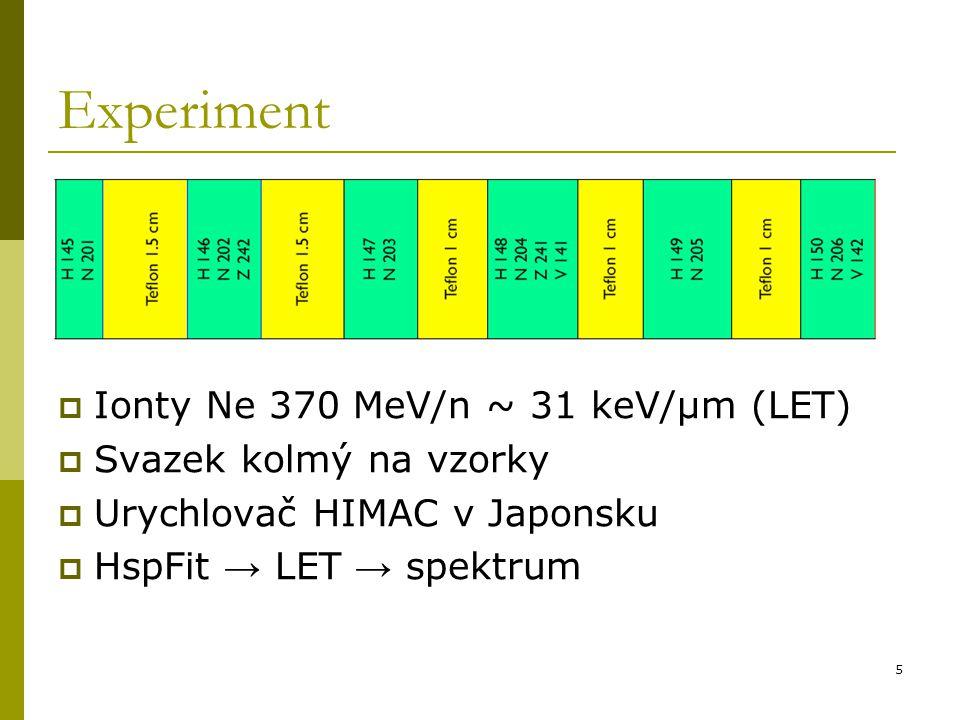 5 Experiment  Ionty Ne 370 MeV/n ~ 31 keV/μm (LET)  Svazek kolmý na vzorky  Urychlovač HIMAC v Japonsku  HspFit → LET → spektrum