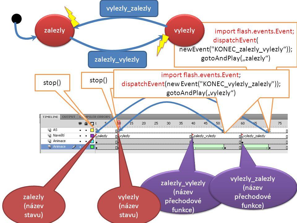 """zalezly_vylezly zalezly (název stavu) zalezly_vylezly (název přechodové funkce) zalezly_vylezly (název přechodové funkce) vylezly_zalezly (název přechodové funkce) vylezly_zalezly (název přechodové funkce) vylezly (název stavu) stop() import flash.events.Event; dispatchEvent( newEvent( KONEC_zalezly_vylezly )); gotoAndPlay(""""zalezly ) vylezly zalezly vylezly_zalezly import flash.events.Event; dispatchEvent(new Event( KONEC_vylezly_zalezly )); gotoAndPlay(""""vylezly )"""