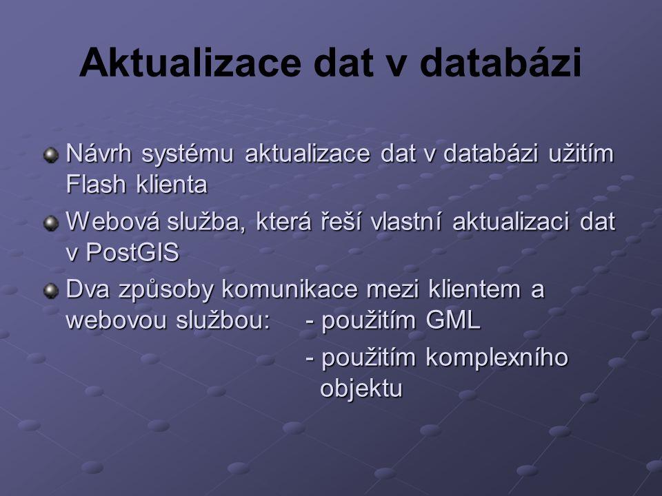Aktualizace dat v databázi Návrh systému aktualizace dat v databázi užitím Flash klienta Webová služba, která řeší vlastní aktualizaci dat v PostGIS Dva způsoby komunikace mezi klientem a webovou službou: - použitím GML - použitím komplexního objektu