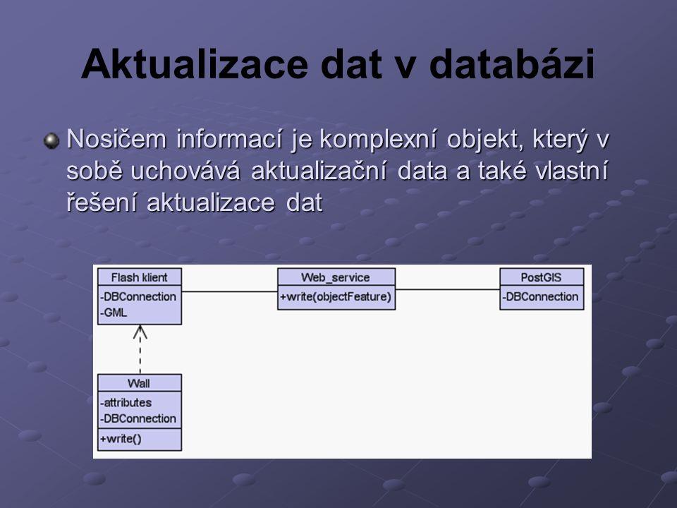 Aktualizace dat v databázi Nosičem informací je komplexní objekt, který v sobě uchovává aktualizační data a také vlastní řešení aktualizace dat