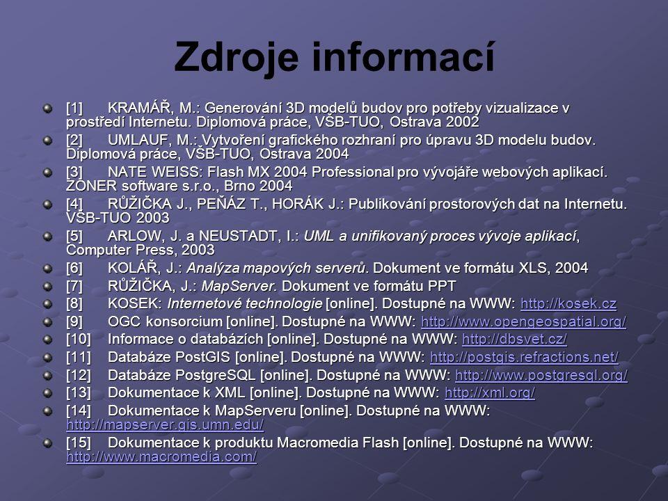 Zdroje informací [1]KRAMÁŘ, M.: Generování 3D modelů budov pro potřeby vizualizace v prostředí Internetu.