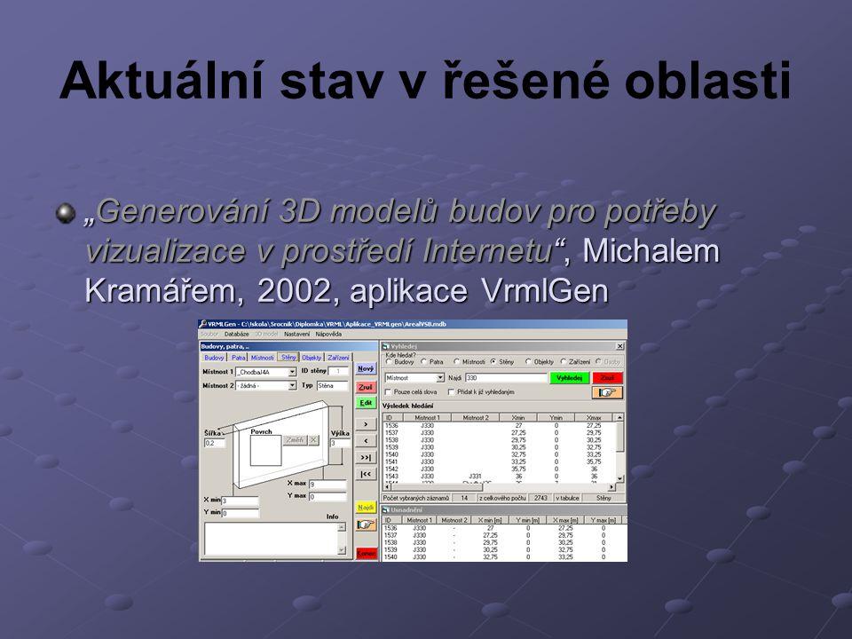 """Aktuální stav v řešené oblasti """"Generování 3D modelů budov pro potřeby vizualizace v prostředí Internetu , Michalem Kramářem, 2002, aplikace VrmlGen"""