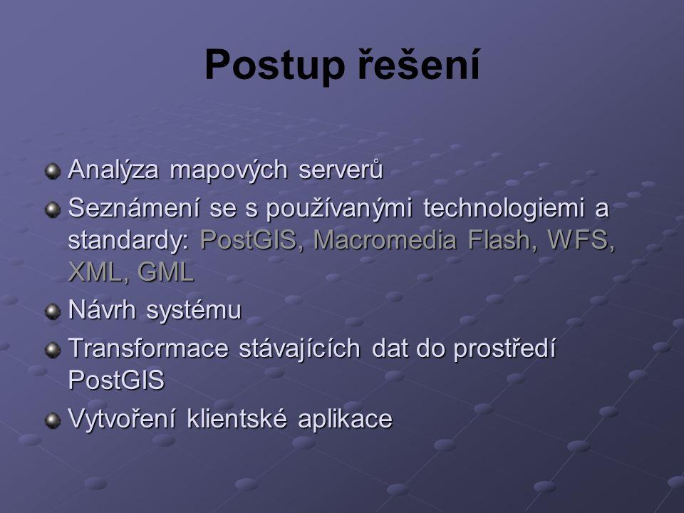Postup řešení Analýza mapových serverů Seznámení se s používanými technologiemi a standardy: PostGIS, Macromedia Flash, WFS, XML, GML Návrh systému Transformace stávajících dat do prostředí PostGIS Vytvoření klientské aplikace