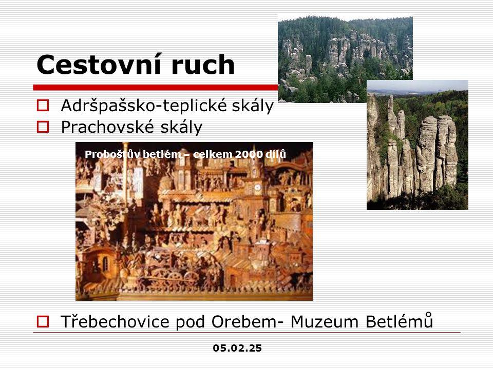 Cestovní ruch Kost Kuks Častolovice Humprecht Opočno Dětenice Pevnost Josefov Pevnost Dobrošov 05.02.25
