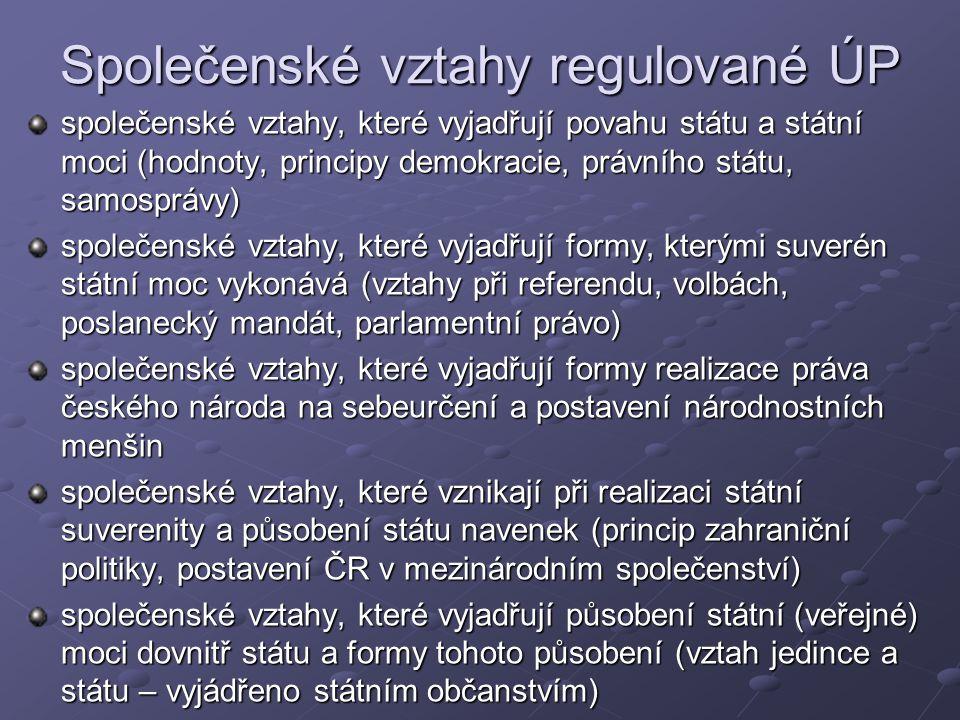 Společenské vztahy regulované ÚP společenské vztahy, které vyjadřují povahu státu a státní moci (hodnoty, principy demokracie, právního státu, samosprávy) společenské vztahy, které vyjadřují formy, kterými suverén státní moc vykonává (vztahy při referendu, volbách, poslanecký mandát, parlamentní právo) společenské vztahy, které vyjadřují formy realizace práva českého národa na sebeurčení a postavení národnostních menšin společenské vztahy, které vznikají při realizaci státní suverenity a působení státu navenek (princip zahraniční politiky, postavení ČR v mezinárodním společenství) společenské vztahy, které vyjadřují působení státní (veřejné) moci dovnitř státu a formy tohoto působení (vztah jedince a státu – vyjádřeno státním občanstvím)