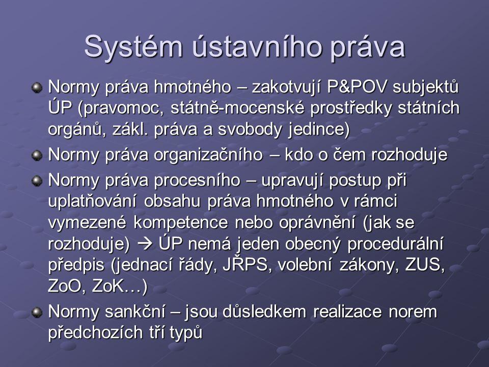Systém ústavního práva Normy práva hmotného – zakotvují P&POV subjektů ÚP (pravomoc, státně-mocenské prostředky státních orgánů, zákl.
