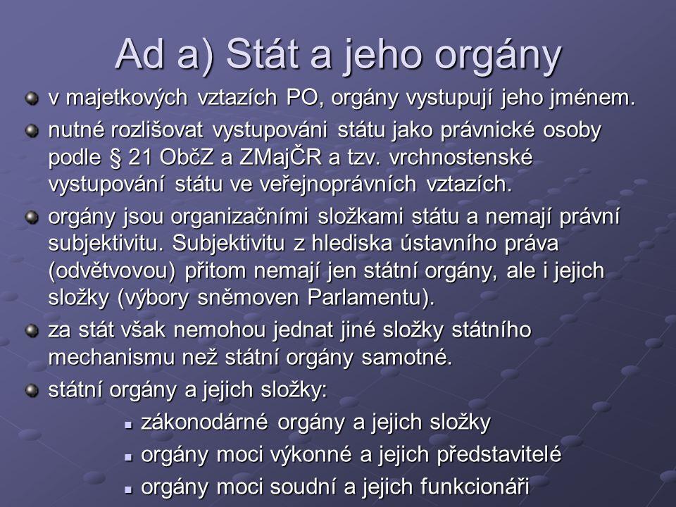 Ad a) Stát a jeho orgány v majetkových vztazích PO, orgány vystupují jeho jménem.