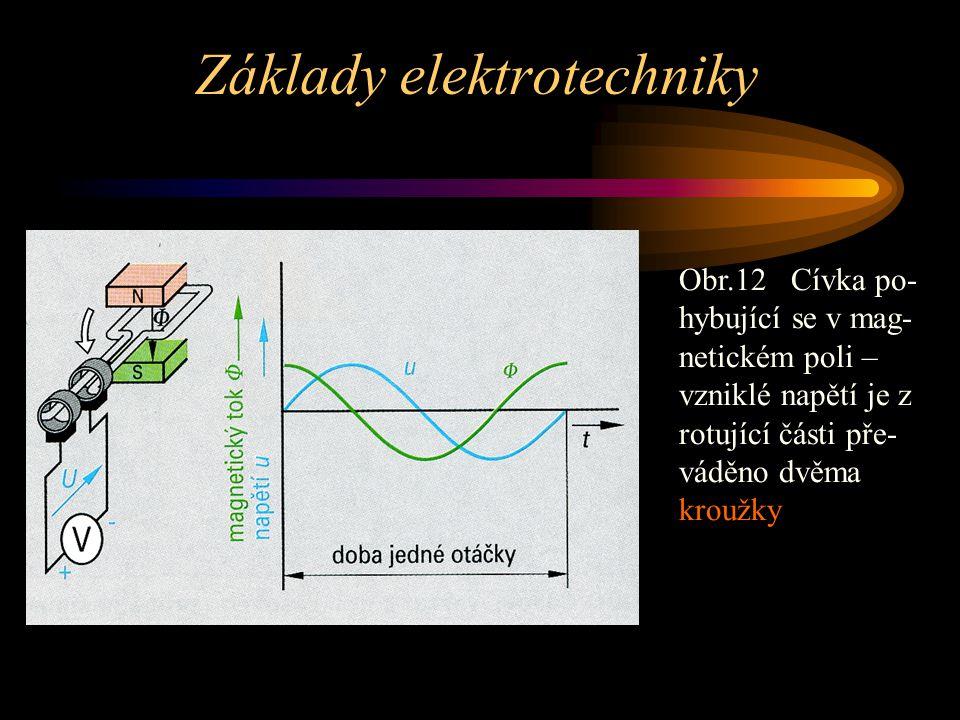 Základy elektrotechniky Obr. 13 Gene- rátor s jedním pólpárem v kotvě (rotoru).