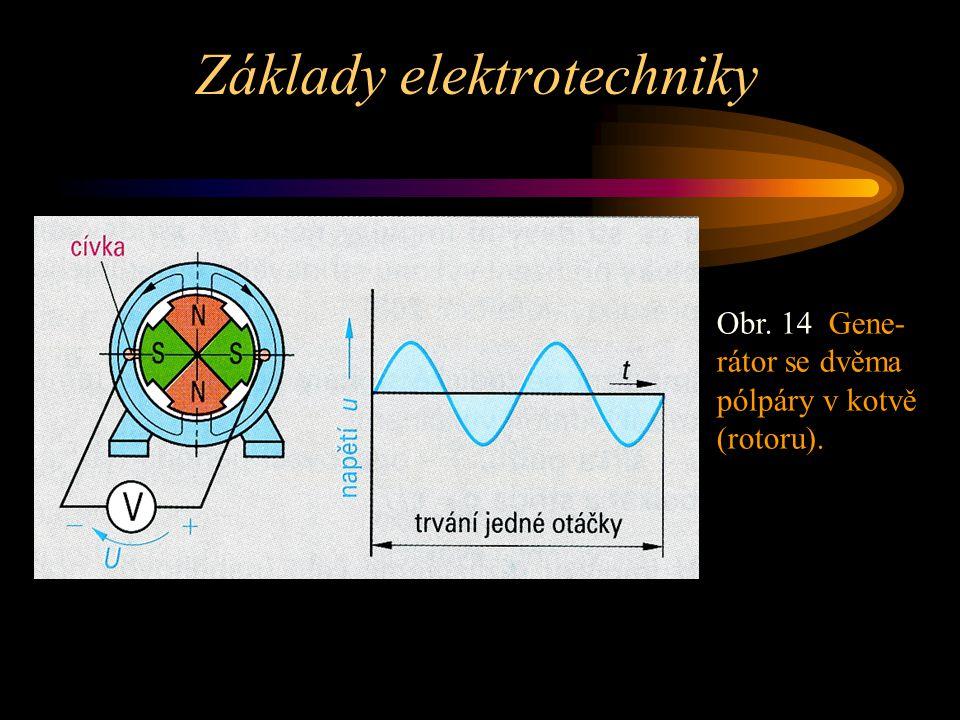 Základy elektrotechniky Obr. 14 Gene- rátor se dvěma pólpáry v kotvě (rotoru).