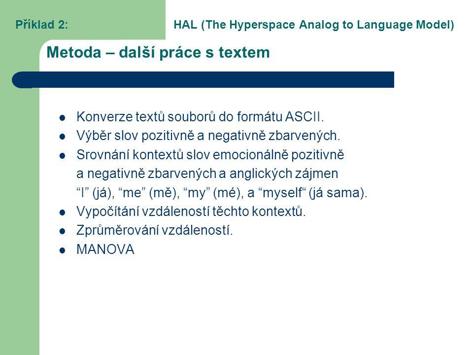 Metoda – další práce s textem Konverze textů souborů do formátu ASCII. Výběr slov pozitivně a negativně zbarvených. Srovnání kontextů slov emocionálně