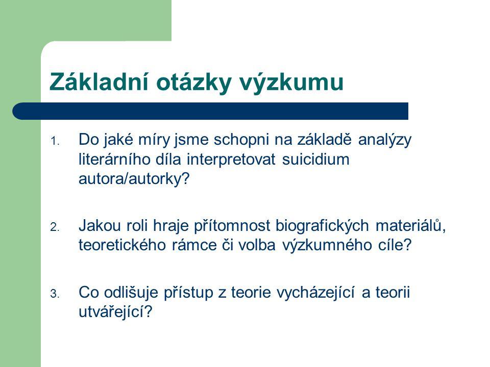 Základní otázky výzkumu 1. Do jaké míry jsme schopni na základě analýzy literárního díla interpretovat suicidium autora/autorky? 2. Jakou roli hraje p