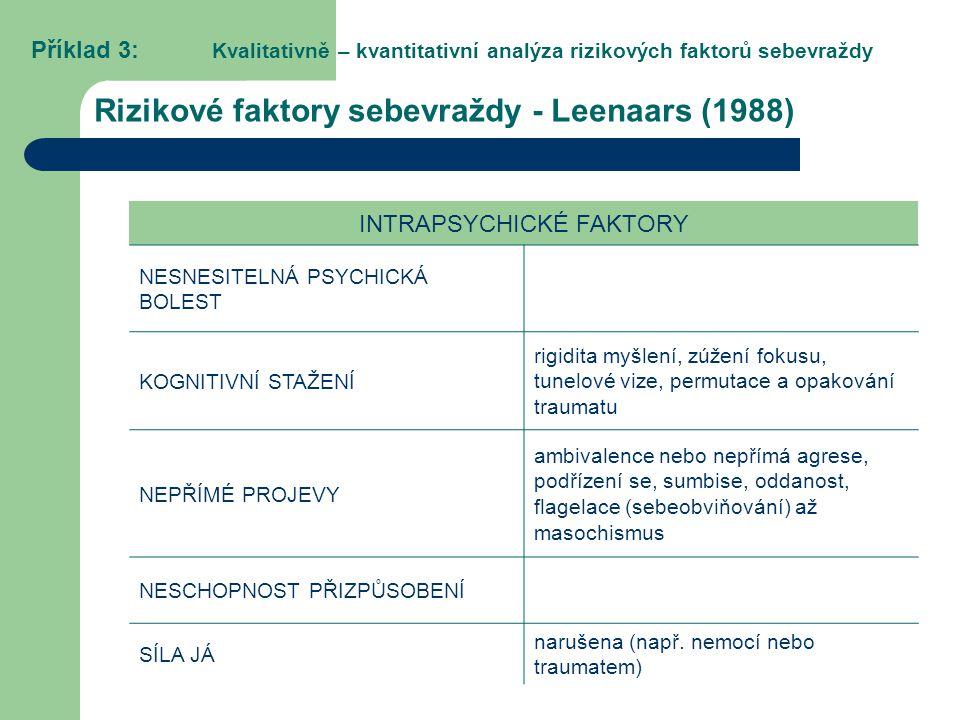 Rizikové faktory sebevraždy - Leenaars (1988) INTRAPSYCHICKÉ FAKTORY NESNESITELNÁ PSYCHICKÁ BOLEST KOGNITIVNÍ STAŽENÍ rigidita myšlení, zúžení fokusu,