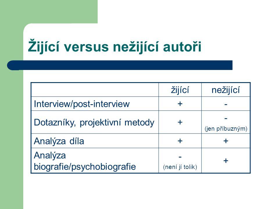 Žijící versus nežijící autoři žijícínežijící Interview/post-interview+- Dotazníky, projektivní metody+ - (jen příbuzným) Analýza díla++ Analýza biogra
