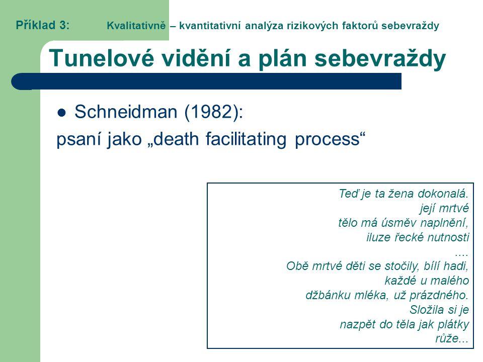 """Tunelové vidění a plán sebevraždy Schneidman (1982): psaní jako """"death facilitating process"""" Teď je ta žena dokonalá. její mrtvé tělo má úsměv naplněn"""