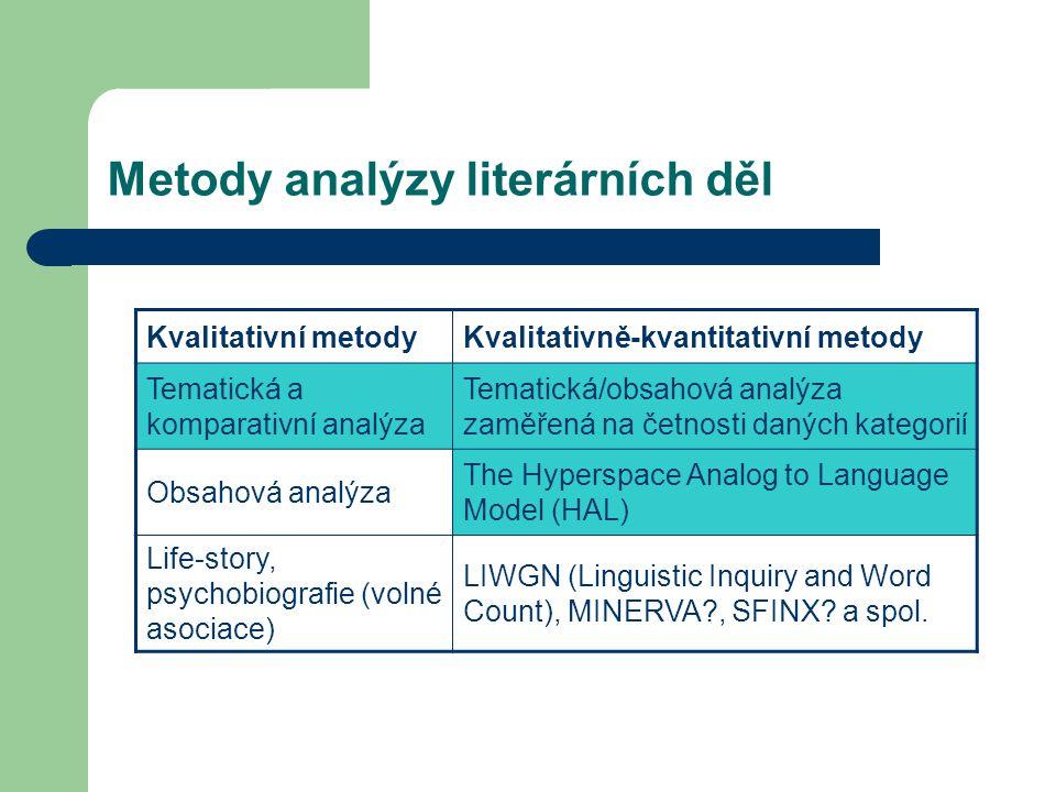 Metody analýzy literárních děl Kvalitativní metodyKvalitativně-kvantitativní metody Tematická a komparativní analýza Tematická/obsahová analýza zaměře