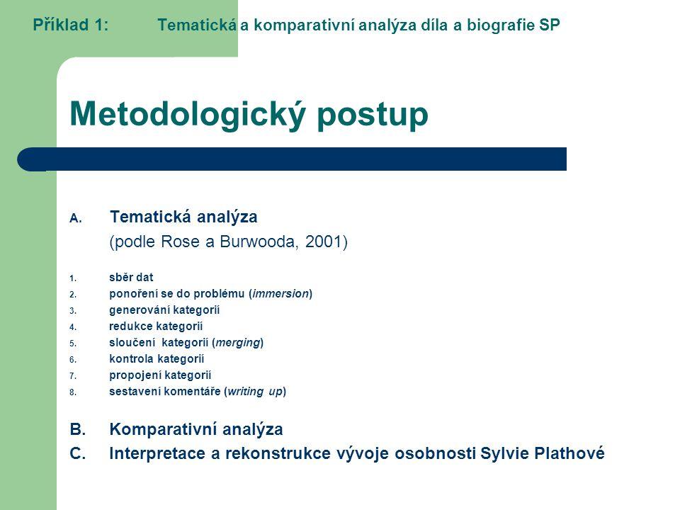 Metodologický postup A. Tematická analýza (podle Rose a Burwooda, 2001) 1. sběr dat 2. ponoření se do problému (immersion) 3. generování kategorií 4.