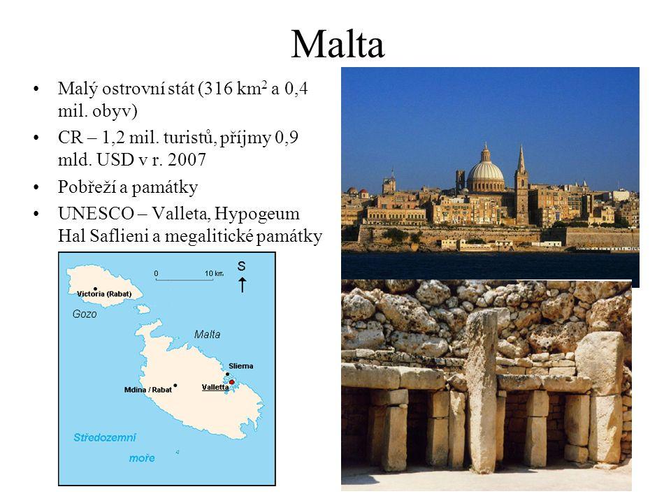 Malta Malý ostrovní stát (316 km 2 a 0,4 mil. obyv) CR – 1,2 mil. turistů, příjmy 0,9 mld. USD v r. 2007 Pobřeží a památky UNESCO – Valleta, Hypogeum