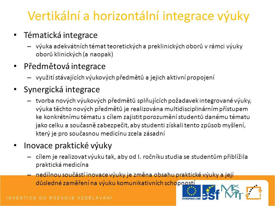 Vertikální a horizontální integrace výuky Tématická integrace – výuka adekvátních témat teoretických a preklinických oborů v rámci výuky oborů klinick