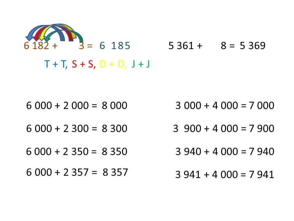 6 182 + 3 =6 T + T,S + S, 18 D + D, 5 J + J 6 000 + 2 000 = 6 000 + 2 300 = 6 000 + 2 350 = 6 000 + 2 357 = 8 000 8 300 8 350 8 357 3 000 + 4 000 = 3 900 + 4 000 = 3 940 + 4 000 = 3 941 + 4 000 = 7 000 7 900 7 940 7 941 5 361 + 8 = 5 369