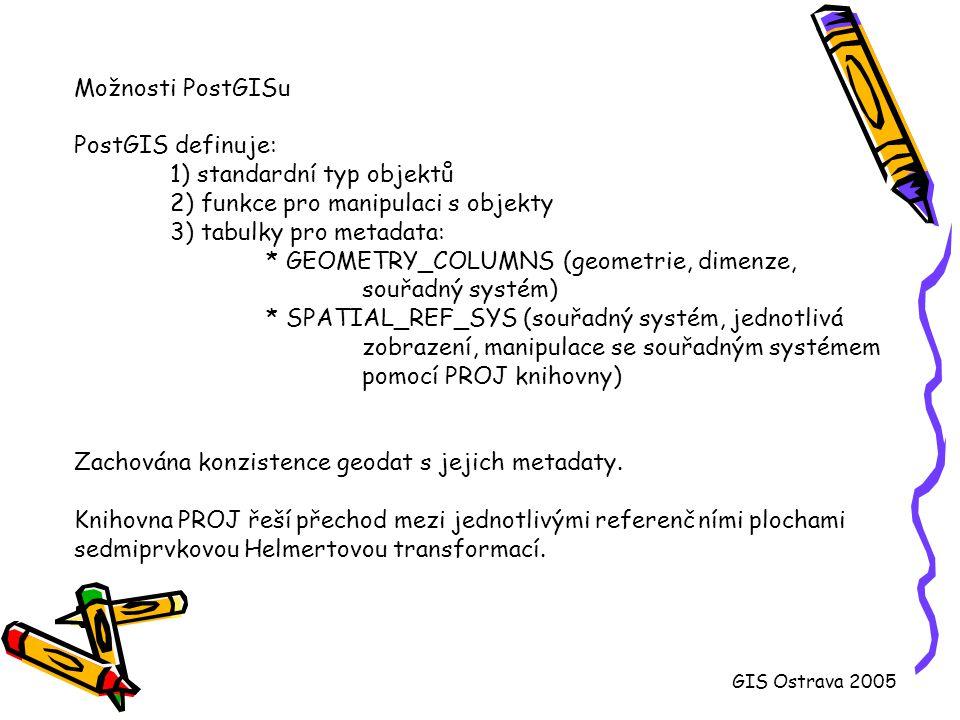 GIS Ostrava 2005 Definice systému JTSK nebyla v knihovně PROJ zcela správná.