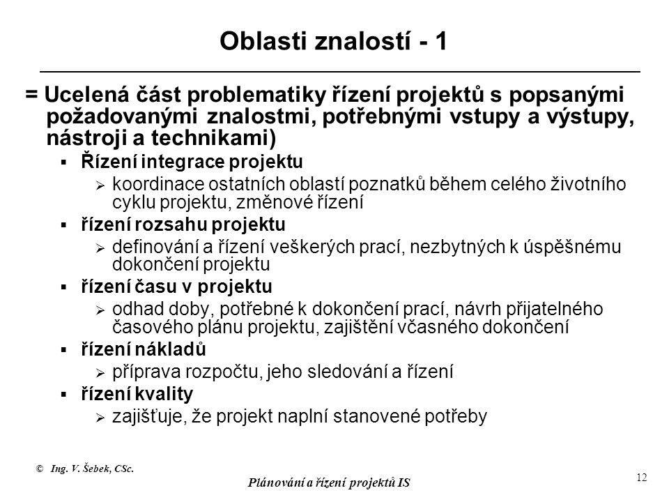 © Ing. V. Šebek, CSc. Plánování a řízení projektů IS 12 Oblasti znalostí - 1 = Ucelená část problematiky řízení projektů s popsanými požadovanými znal