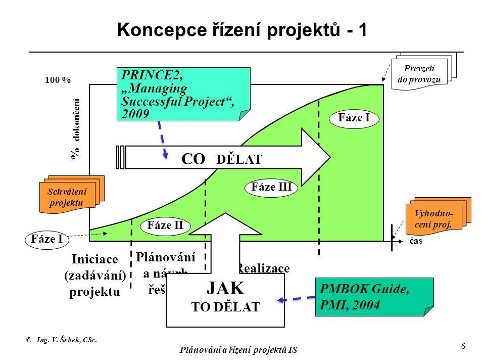 © Ing. V. Šebek, CSc. Plánování a řízení projektů IS 6 Koncepce řízení projektů - 1 Iniciace (zadávání) projektu Plánování a návrh řešení Realizace ře