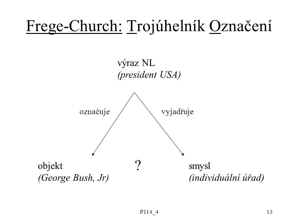 P114_413 Frege-Church: Trojúhelník Označení výraz NL (president USA) objekt (George Bush, Jr) smysl (individuální úřad) označujevyjadřuje
