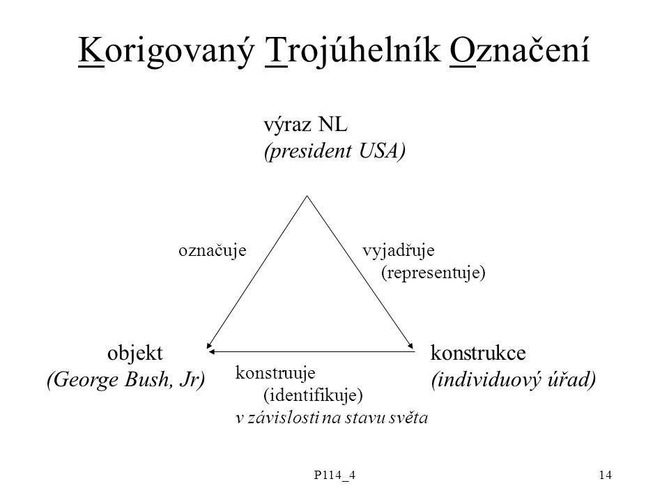P114_414 Korigovaný Trojúhelník Označení výraz NL (president USA) objekt (George Bush, Jr) konstrukce (individuový úřad) označujevyjadřuje (representuje) konstruuje (identifikuje) v závislosti na stavu světa