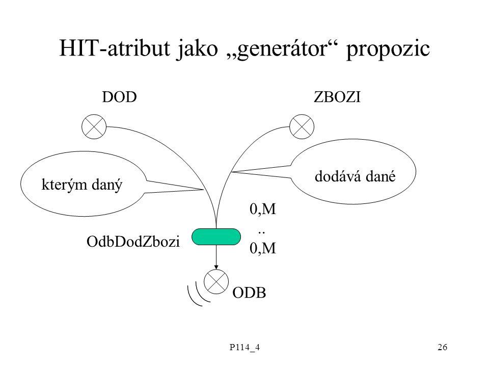 """P114_426 HIT-atribut jako """"generátor propozic DODZBOZI ODB kterým daný dodává dané OdbDodZbozi 0,M.."""