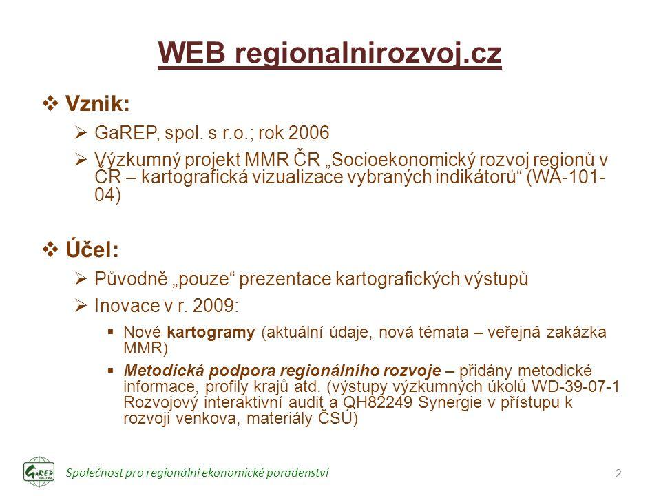Společnost pro regionální ekonomické poradenství STRUKTURA WEBU 3