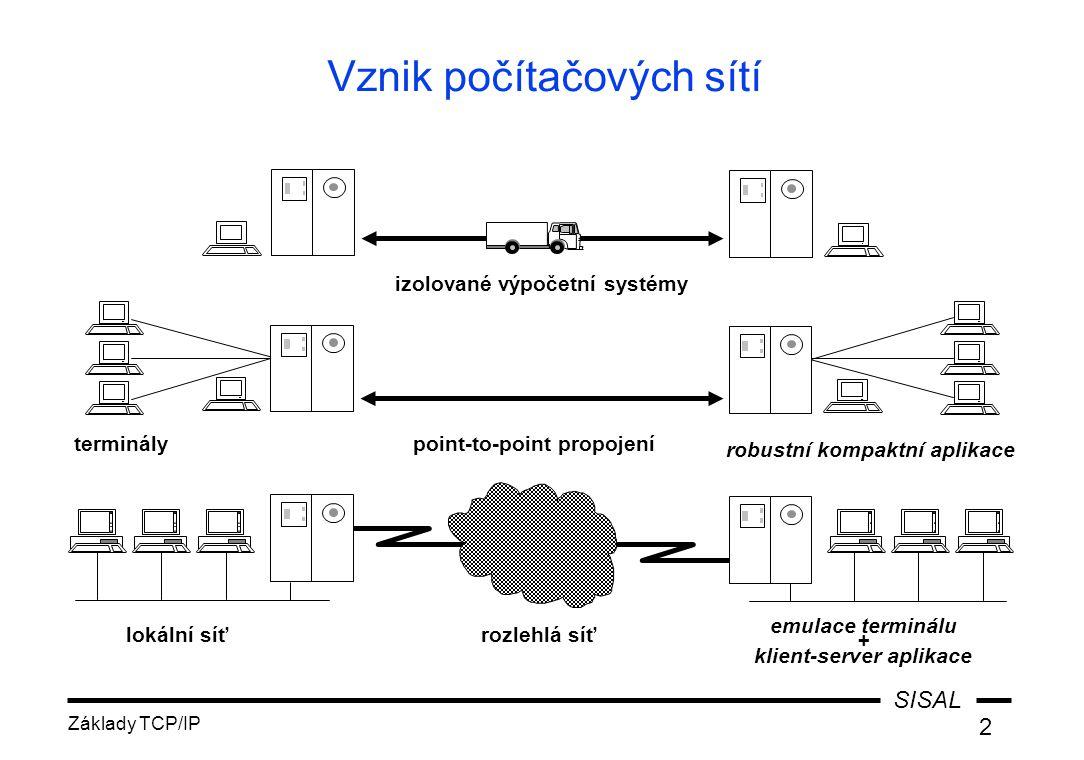 SISAL Základy TCP/IP 2 Vznik počítačových sítí terminálypoint-to-point propojení emulace terminálu + klient-server aplikace rozlehlá síťlokální síť iz