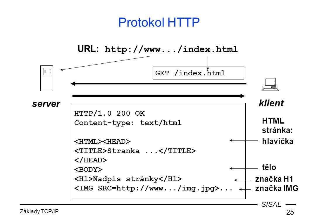 SISAL Základy TCP/IP 25 Protokol HTTP GET /index.html klient server HTTP/1.0 200 OK Content-type: text/html Stranka... Nadpis stránky... URL: http://w